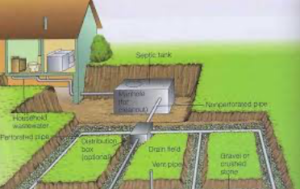 Sewer Line Repairs Service